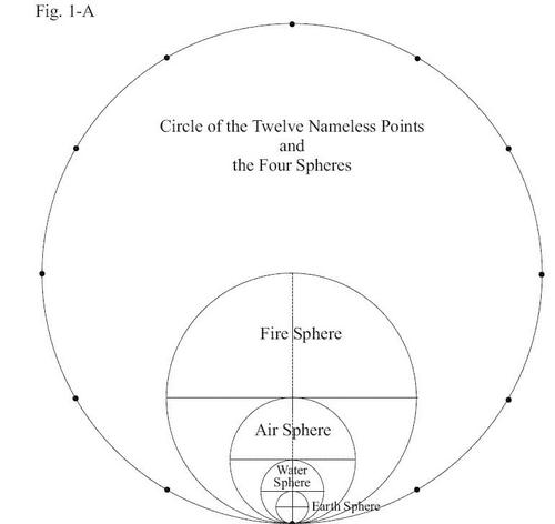Fig-1-A