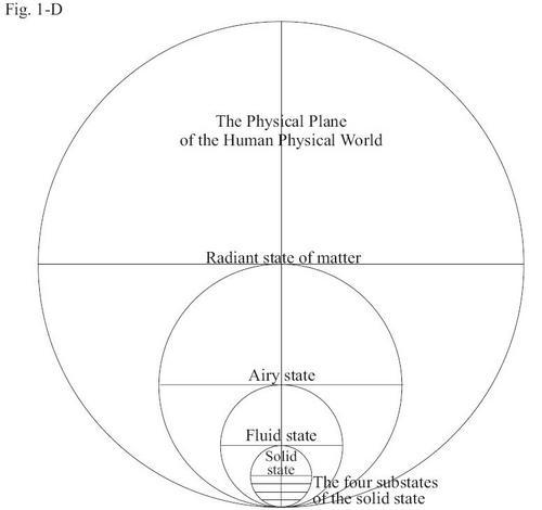 Fig-1-D