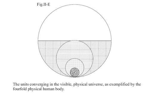 Fig-II-E