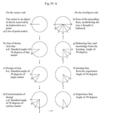 fig-IV-A